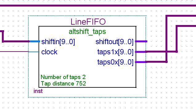 电路运行速度25mhz与cmos传感器像素速率同步,输出信号与传感器的帧信