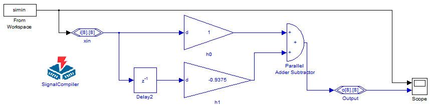 一阶等效电路模型