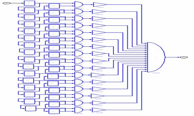 常用的数字滤波器主要包括有限脉冲响应(fir)和无限脉冲响应(iir)