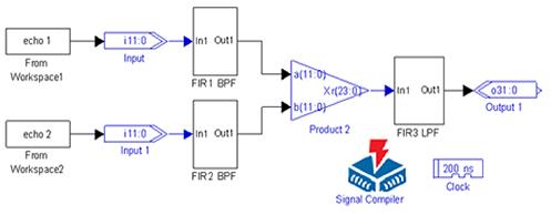 电磁超声回波信号处理模块原理图