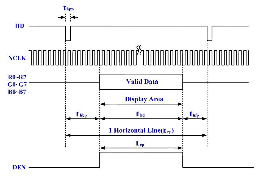 de2模块电路