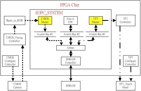 电路 电路图 电子 设计 素材 原理图 485_313