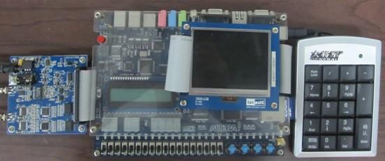 脉冲测量电路是系统的核心功能电路,实现了单位时间内脉冲峰值和超过规定阈值脉冲个数的测量。脉冲测量电路原理框图如图5.2所示。设计采用了8路ECL高速比较器加ECL D触发器的方式测量脉冲的峰值,D触发器端固定接ECL低电平,每个测量周期开始时通过FPGA控制ECL D触发器置位,当脉冲幅值超过比较器的参考电压值时比较器输出ECL电平跳变,从而使ECL D触发器复位(输出电平变低),ECL D触发器输出信号经过电平转换后输出给FPGA,根据触发的级数和上下参考电压值即可计算脉冲的幅值。当脉冲幅值超过阈值比较